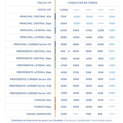 precios-renovaciones